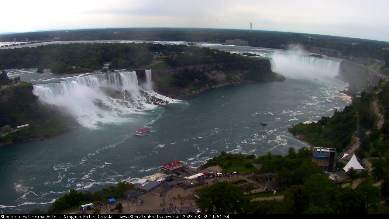 Wasserfälle des Niagara-Flusses.